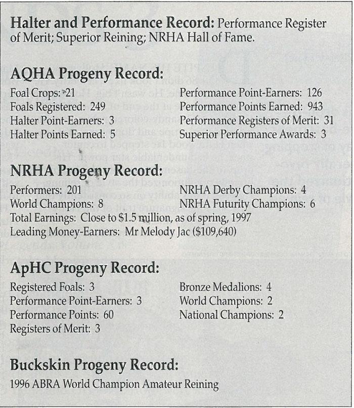 HJ86 PerformanceRecord